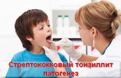 стафилококковый тонзиллит патогенез